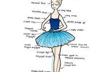 μπαλέτο: Ονομασίες και σωστές στάσεις