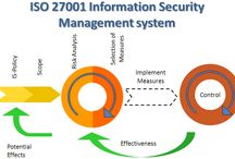 ISO 5001 Certification