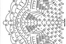 Semicircle pattern