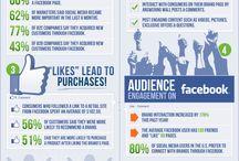 infographics [social media]