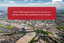 Property Facts