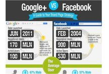 #Google+ vs #Facebook: Which #SocialNetwork Is Right For...