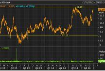 Stock Charts / Australian Stock Charts