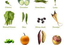 Ayurveda, best diet for Vata