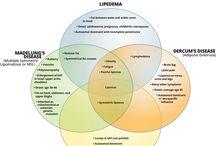 lipo-edeem/ lymfe-oedeem