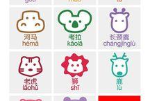 CHINO: El idioma