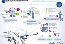Activity based costing study conducted by Hermes for Amadeus.Smarter corporate travel spending