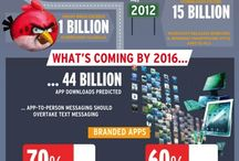 Age of Mobile Apps