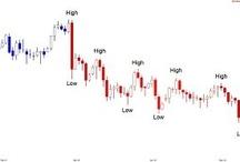 Technical analysis / Technical analysis graphs from market analysts Sandy Jadeja, Ashraf Laidi and Joshua Raymond