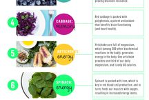 wellness infographics