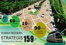 Green Golf City Tangerang / Green Golf City Tangerang