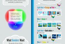 Infographics & Social Media Marketing