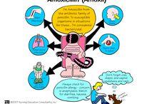 antibiyotic