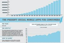 Mobile apps mightiness