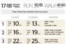 Couch to 5K ideas