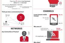 Internal Comms Infographics