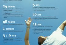 Prévention du tabagisme