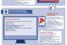 Facebook Фейсбук / Правила ФБ, особенности продвижения вашего проекта через фб