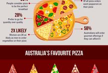 Infographics & other fun facts
