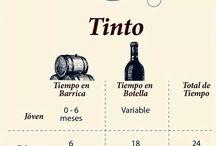 calculo vino