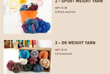 Yarn Sizing & Terminology