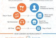 Social/Infographics