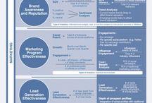 Analítica Web / Infografías de Analítica Web #googleanalytics #infografías #analíticaweb