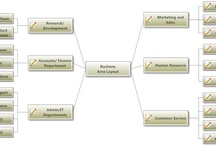Mind Maps / Examples and templates of mind maps created with SmartDraw. Make your own mind maps and brainstorm easily with mind map software: https://www.smartdraw.com/mind-map/mind-mapping-software.htm?id=358478