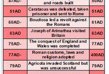 Războaiele romane