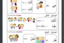 arabisk indskoling