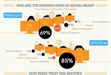 InfoGraphiK / Social Media info presented in a funky way. // Des infos sur les medias sociaux présentées de façon funky et graphique. / by Lewis Wingrove
