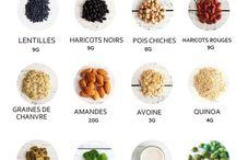 Alimentation nutrition