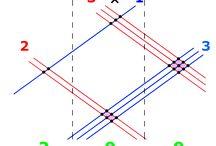 érdekességek-matematika másképp
