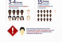 BrightFocus SnapShots / Medical and science related infographics brought to you by BrightFocus Foundation. / by BrightFocus Foundation