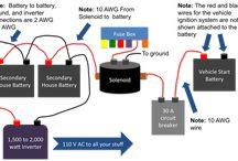 Lkw aufbau elektro maschienenbau