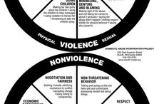 Understanding the Cycle of Violence