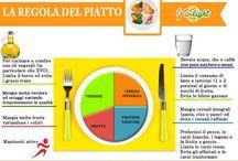 dieta regola del piatto sano