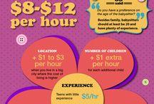 Børnene / Udvikling og spas