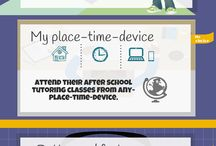 eLearning infographics / eLearning infographics depicting the way we, at myetutor.org, think of education, learning and teaching under the personalized and adaptive perspective.