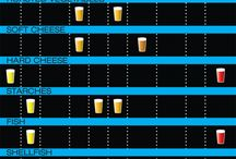 Mets/Bières Associations