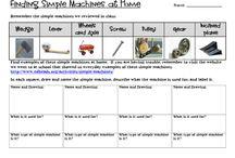 SS/Science/Reading Integration