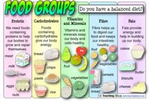 Vocabulary - Food Health Fitness