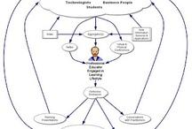Personal development network