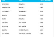 Best time to buy #Airlinetickets for Economic / #Best time to buy #Airlinetickets for Economic Class from different locations to #Bangaluru   For more information you can reach us @ info@2mycountry.com Hours of Operation: 24 Hours - 7 Days a Week