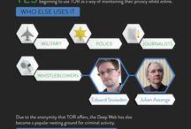 Darknet / what is the darknet
