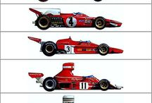 F1 dessins