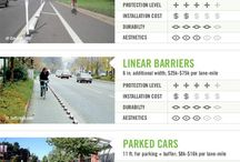 Architecture - Urban - Bike friendly