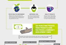 Fairtrade//Infographics