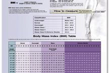 BMI-Body Mass Index / You don't have to necessarily lose weight but get to most optimum body mass so you live a long and fulfilling life.    Tikker is a constant reminder to keep everything in check.