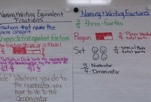 School - Math ideas / by Beth Mehmen